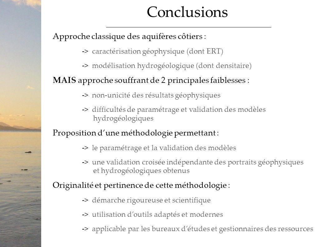 Conclusions Approche classique des aquifères côtiers :