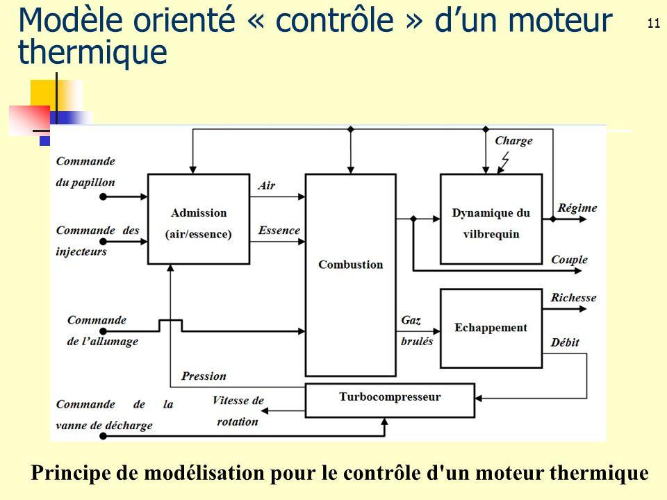 Modèle orienté « contrôle » d'un moteur thermique