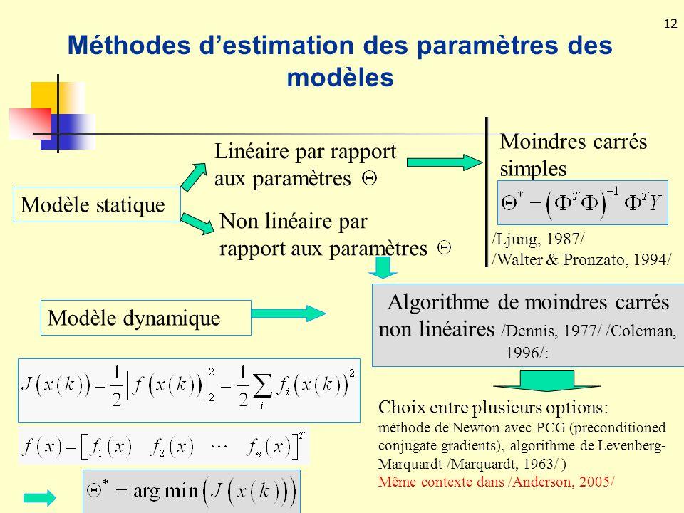 Méthodes d'estimation des paramètres des modèles