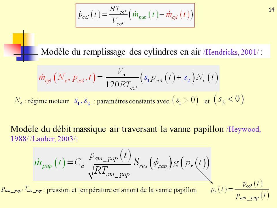 Modèle du remplissage des cylindres en air /Hendricks, 2001/ :