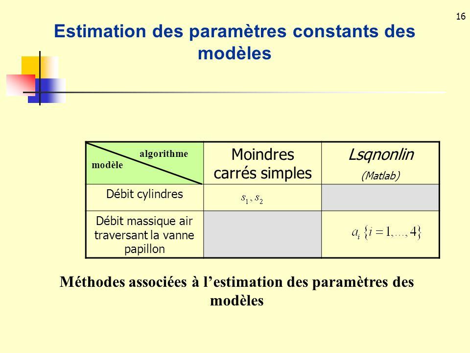 Estimation des paramètres constants des modèles