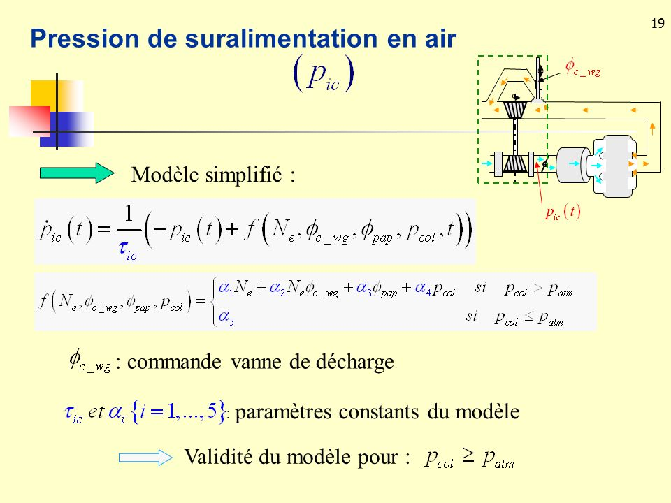Pression de suralimentation en air