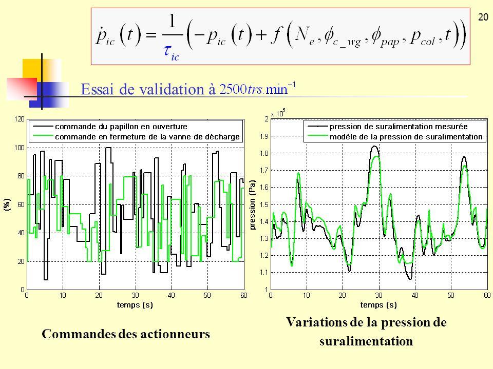 Essai de validation à Variations de la pression de suralimentation