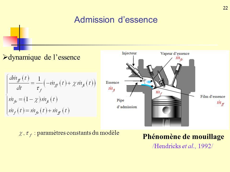 Phénomène de mouillage /Hendricks et al., 1992/
