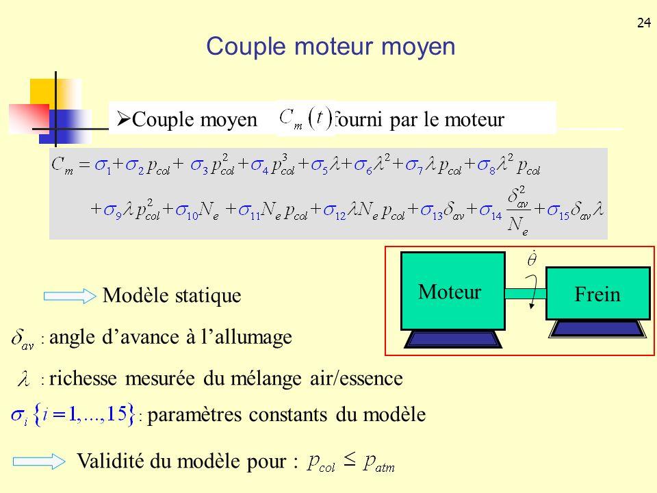 Couple moteur moyen Couple moyen fourni par le moteur Moteur Frein