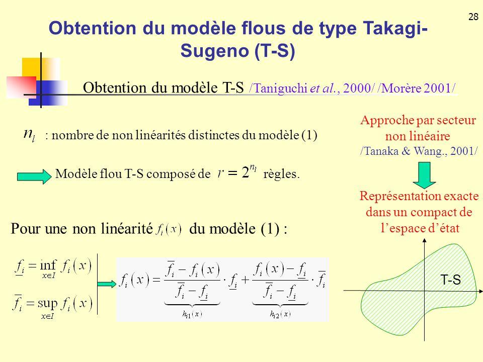 Obtention du modèle flous de type Takagi-Sugeno (T-S)