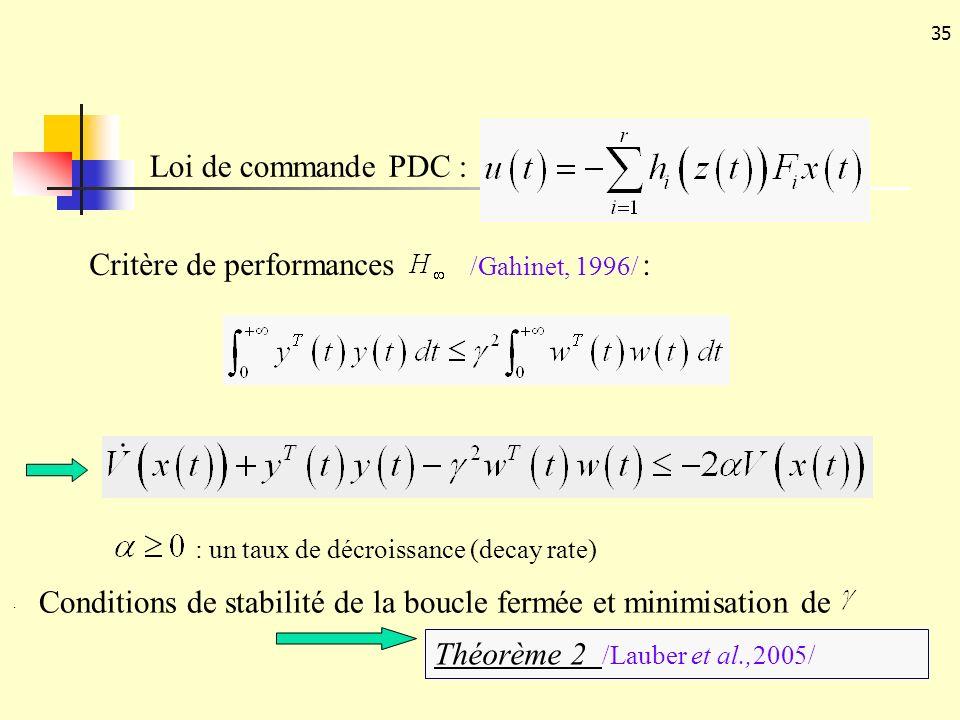 Critère de performances /Gahinet, 1996/ :