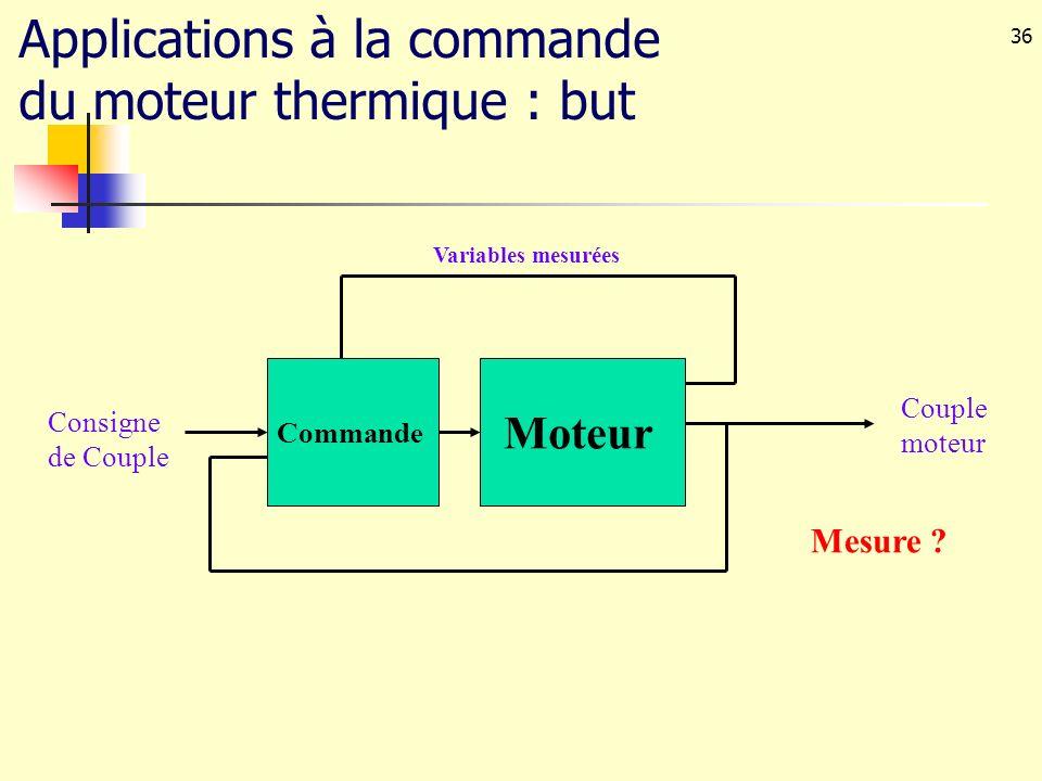 Applications à la commande du moteur thermique : but