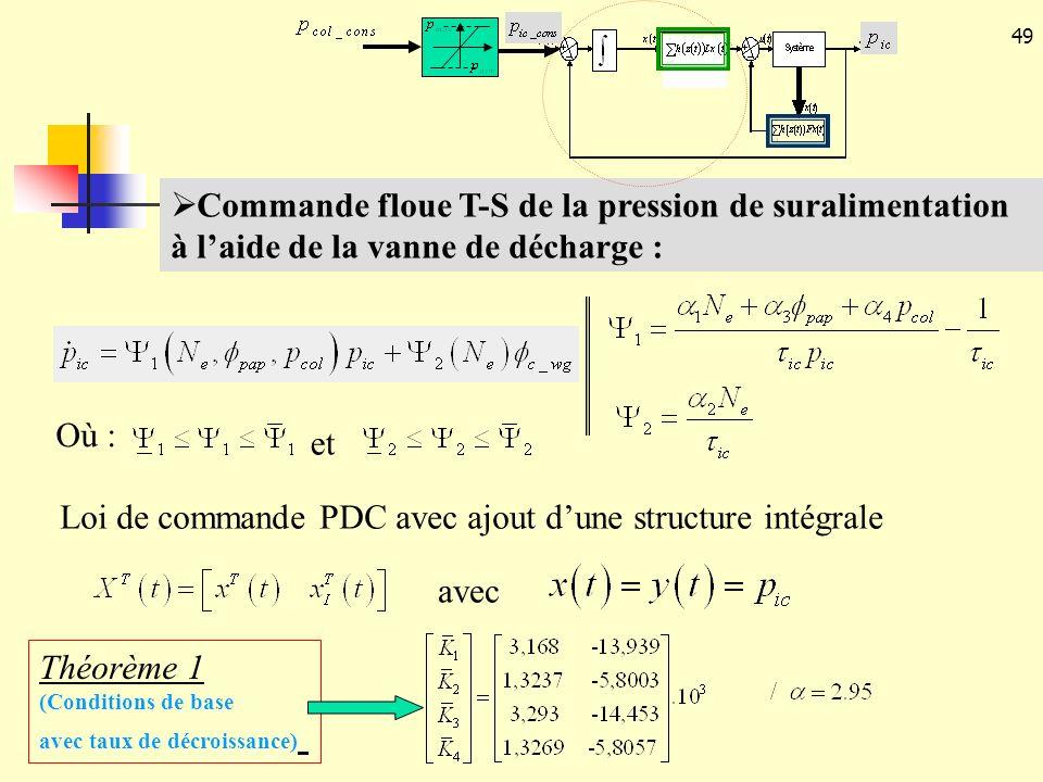 Loi de commande PDC avec ajout d'une structure intégrale