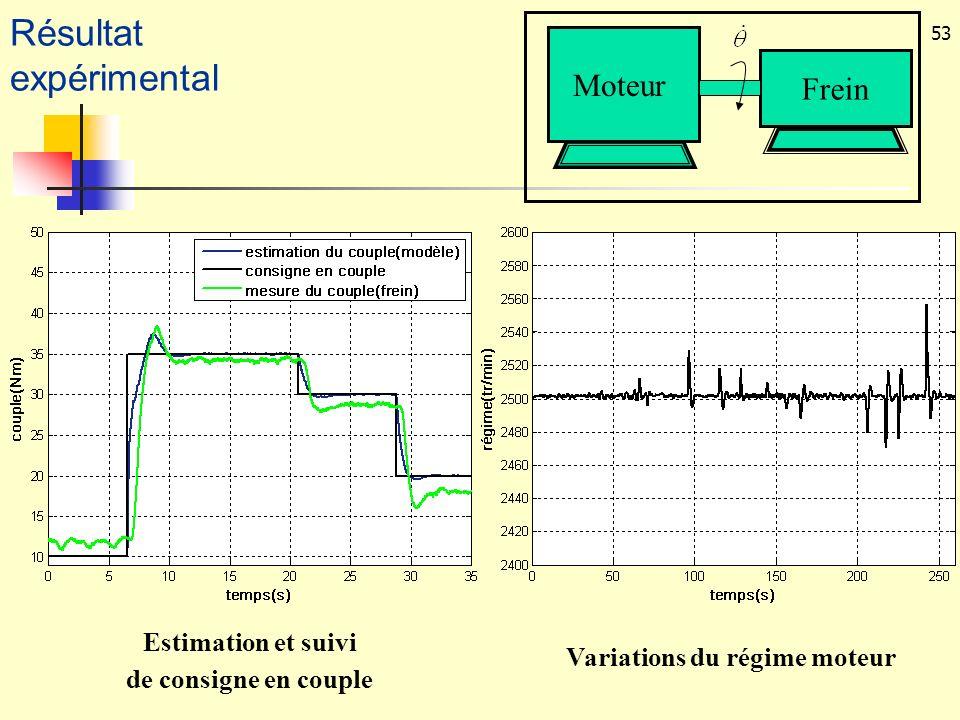 Résultat expérimental Moteur Frein Estimation et suivi
