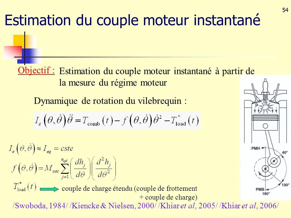 Estimation du couple moteur instantané