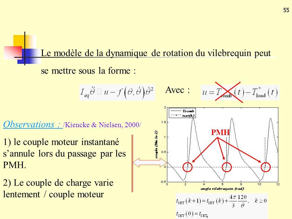 Le modèle de la dynamique de rotation du vilebrequin peut