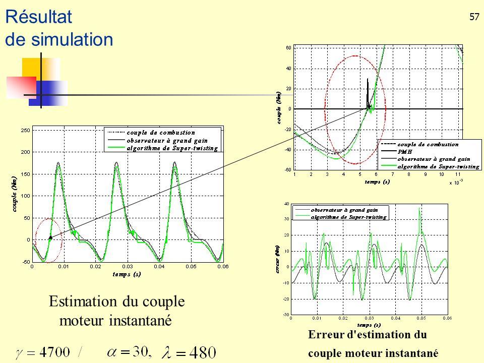 Résultat de simulation Estimation du couple moteur instantané