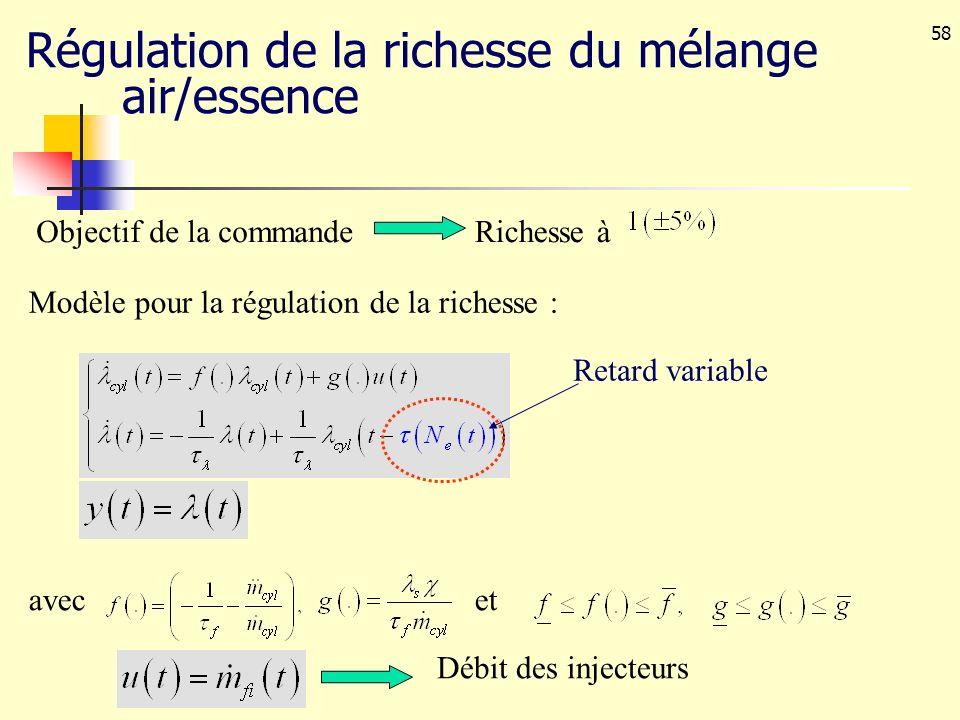 Régulation de la richesse du mélange air/essence