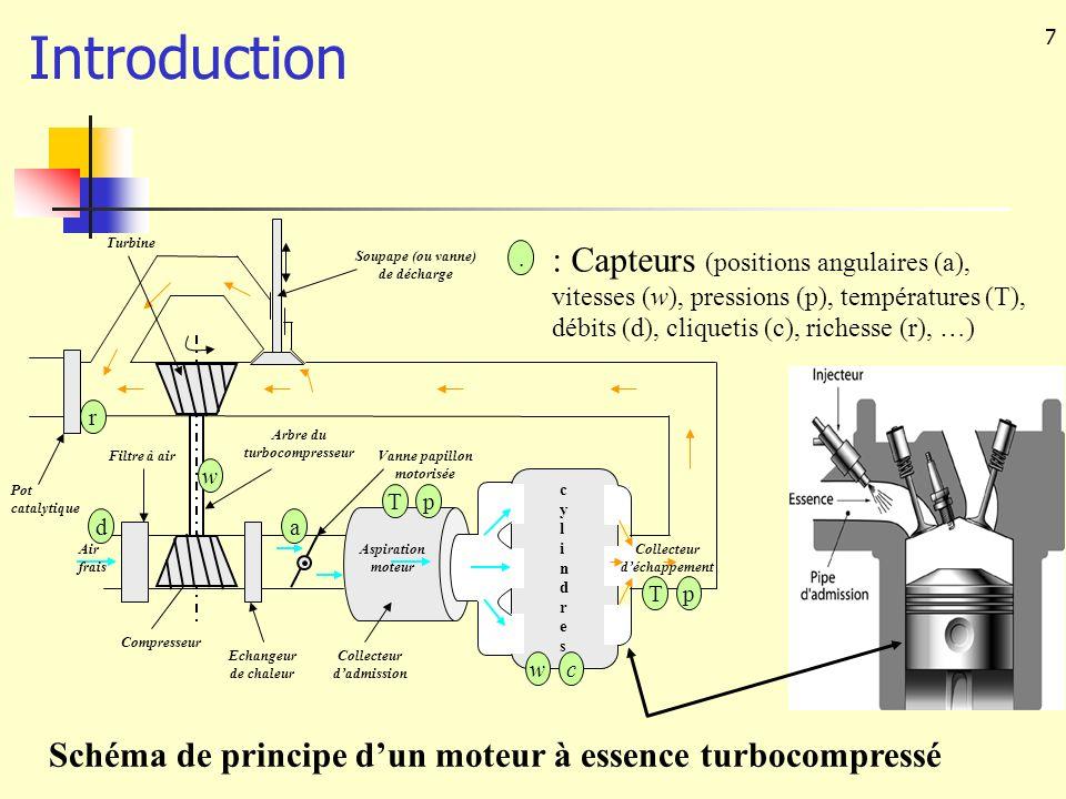 Introductioncylindres. Air frais. Compresseur. Arbre du turbocompresseur. Aspiration moteur. Collecteur d'admission.