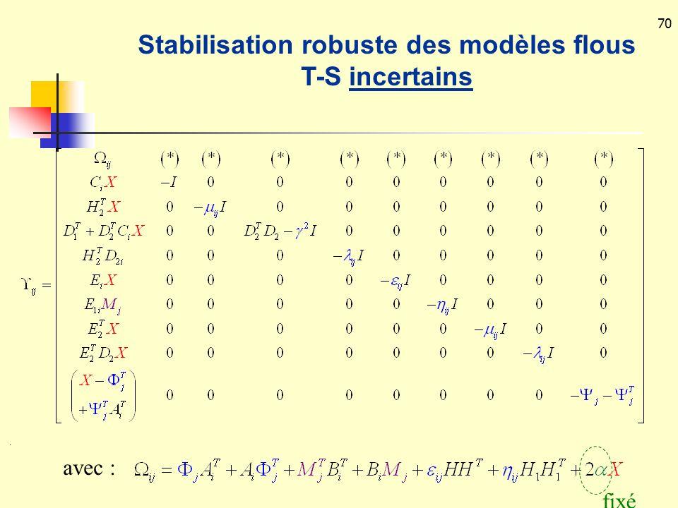 Stabilisation robuste des modèles flous T-S incertains