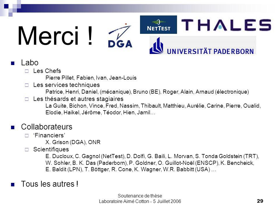 Soutenance de thèse Laboratoire Aimé Cotton - 5 Juillet 2006