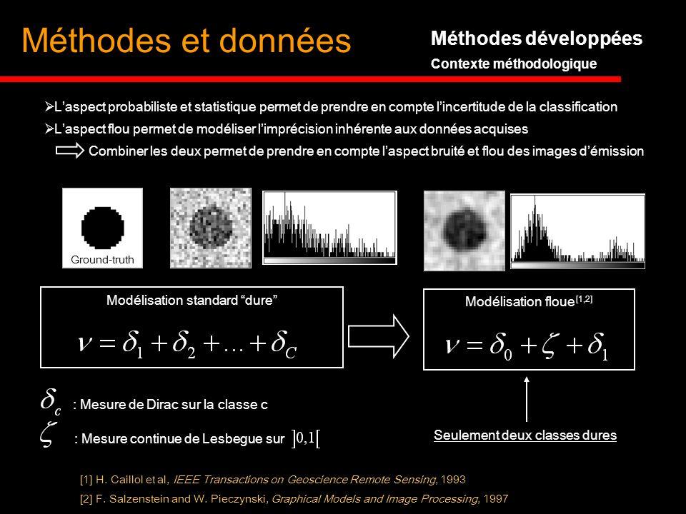 Méthodes et données Méthodes développées Contexte méthodologique