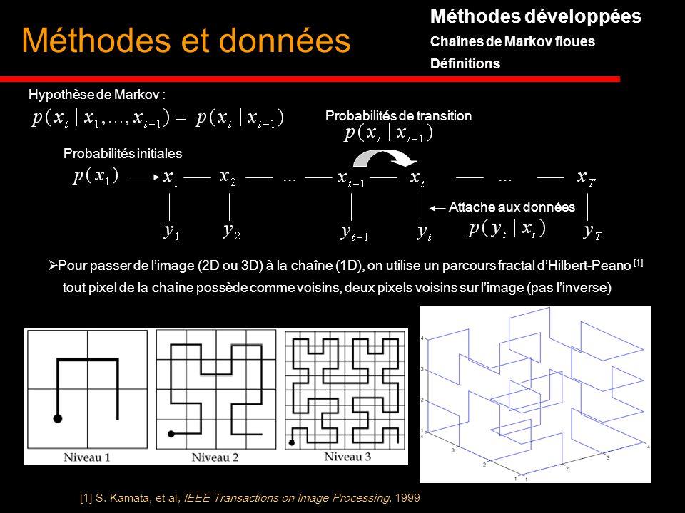 Méthodes et données Méthodes développées … … Chaînes de Markov floues