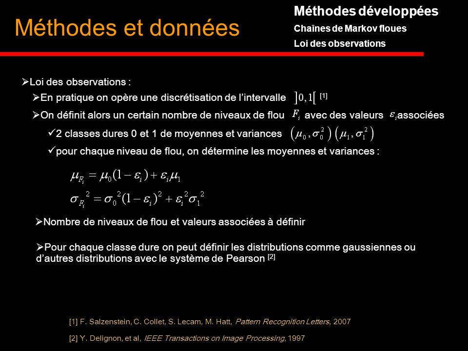 Méthodes et données Méthodes développées Loi des observations :