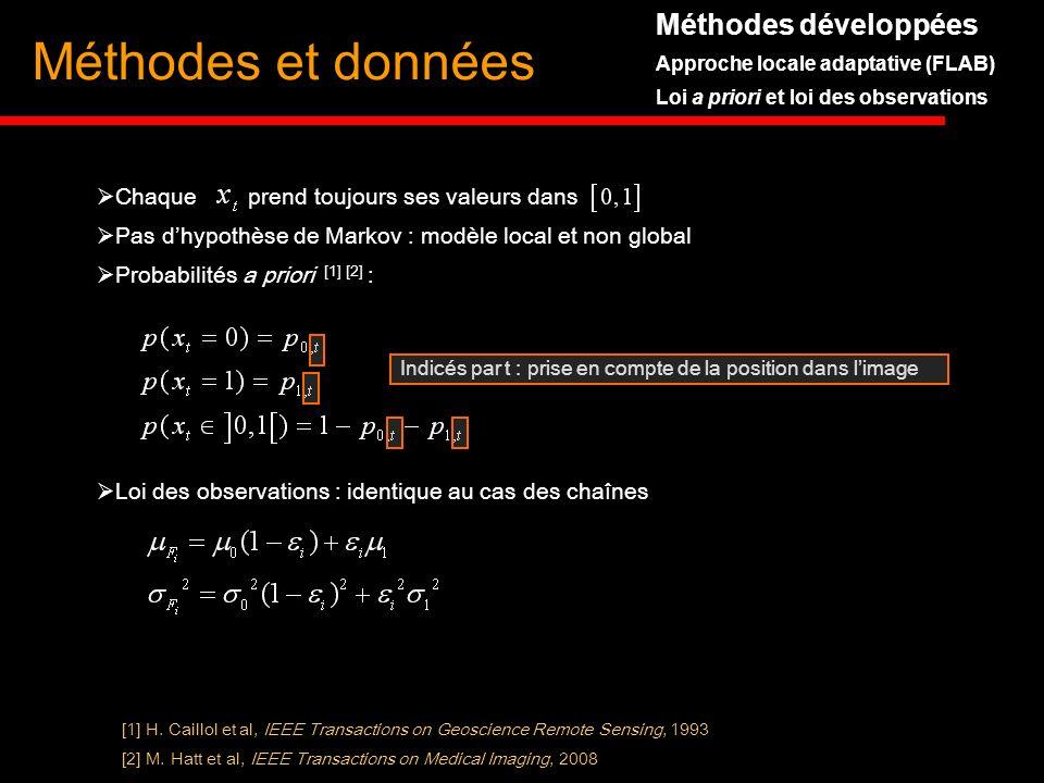 Méthodes et données Méthodes développées