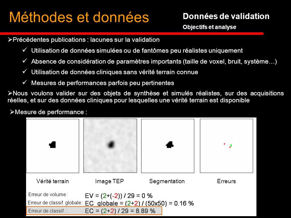 Méthodes et données Données de validation