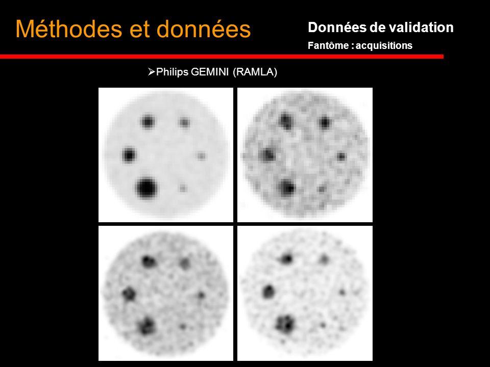 Méthodes et données Données de validation Philips GEMINI (RAMLA)