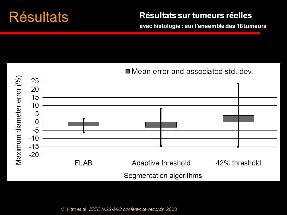 Résultats Résultats sur tumeurs réelles