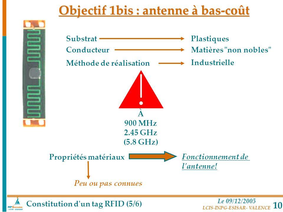 Objectif 1bis : antenne à bas-coût