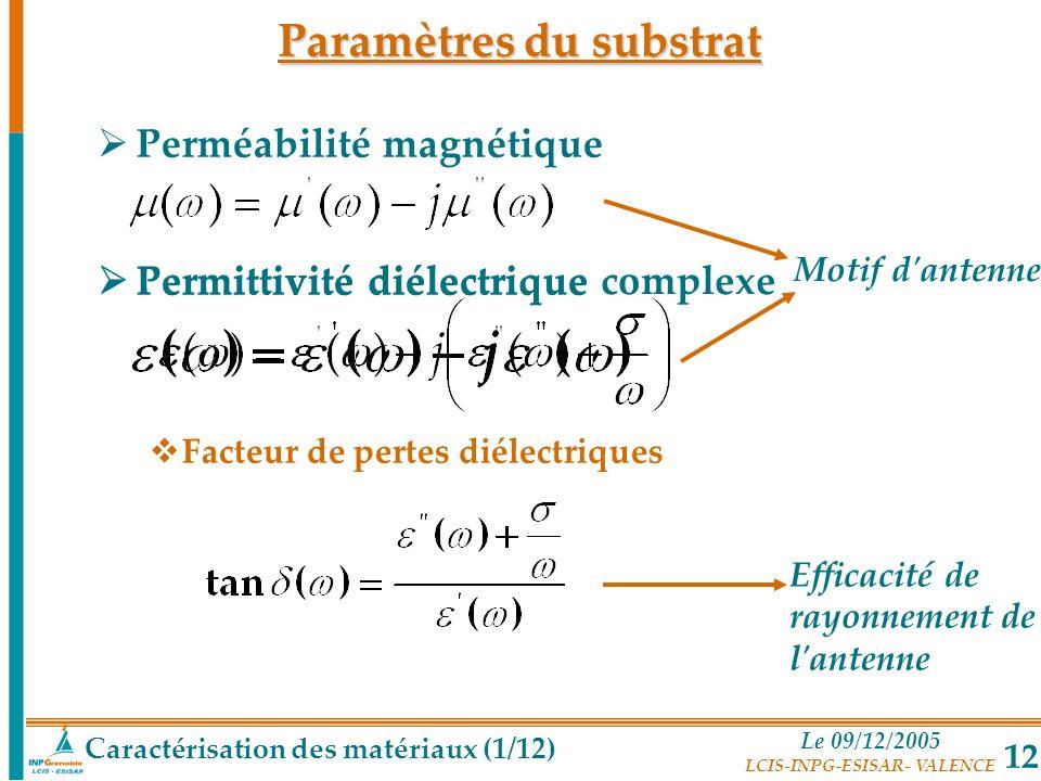 Paramètres du substrat