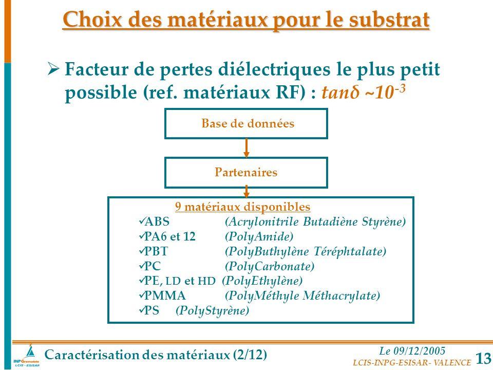 Choix des matériaux pour le substrat
