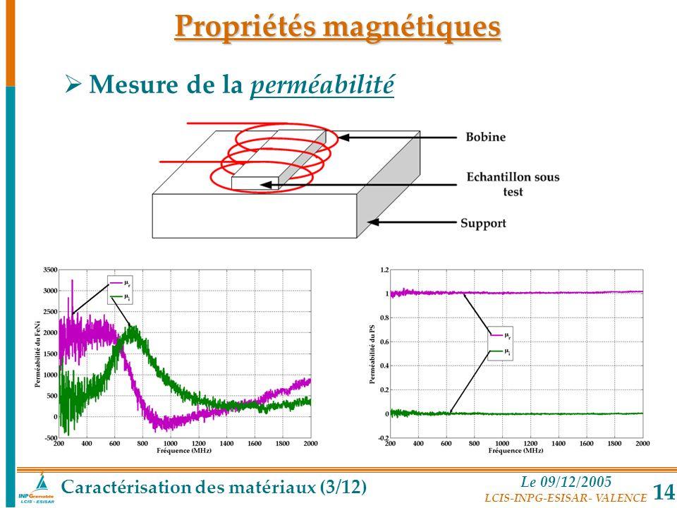 Propriétés magnétiques