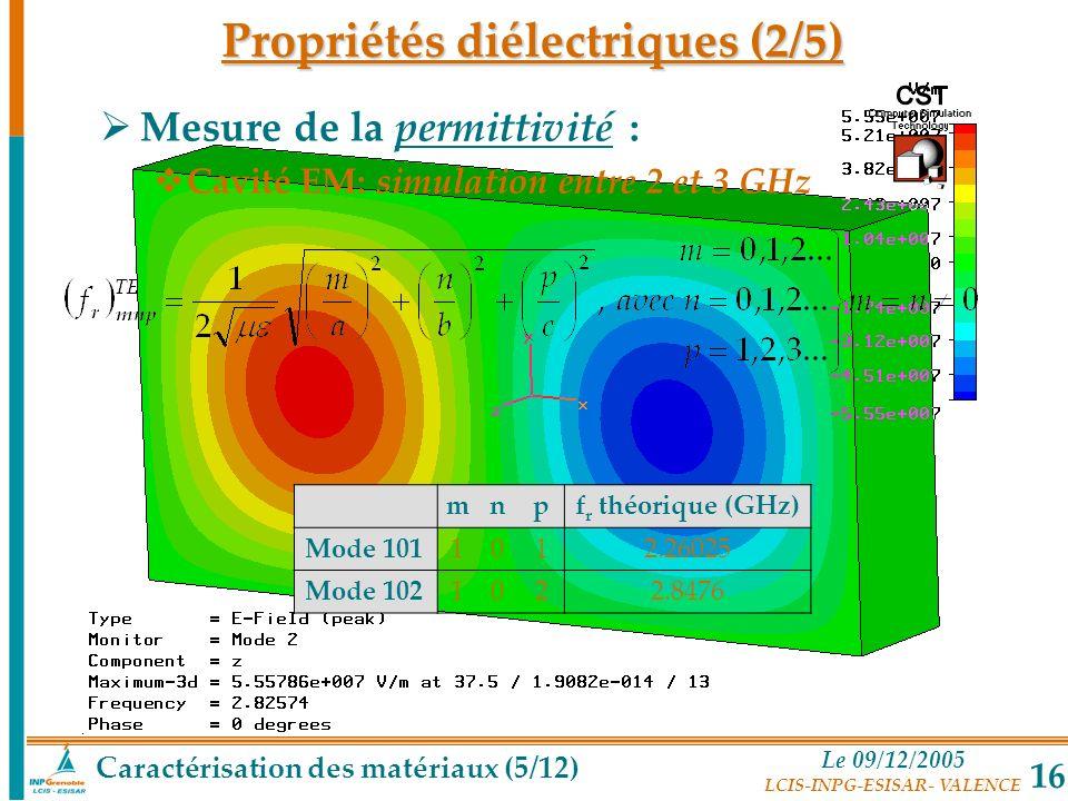 Propriétés diélectriques (2/5)