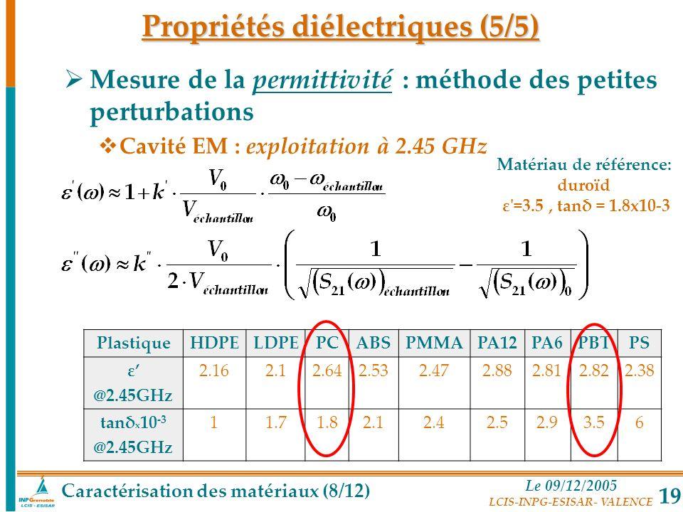 Propriétés diélectriques (5/5) Matériau de référence:
