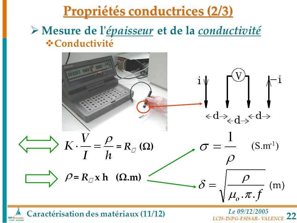 Propriétés conductrices (2/3)