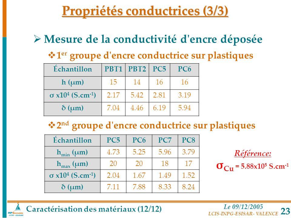 Propriétés conductrices (3/3)
