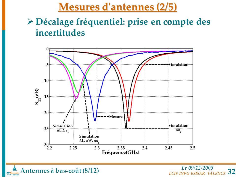 Mesures d antennes (2/5) Décalage fréquentiel: prise en compte des incertitudes.