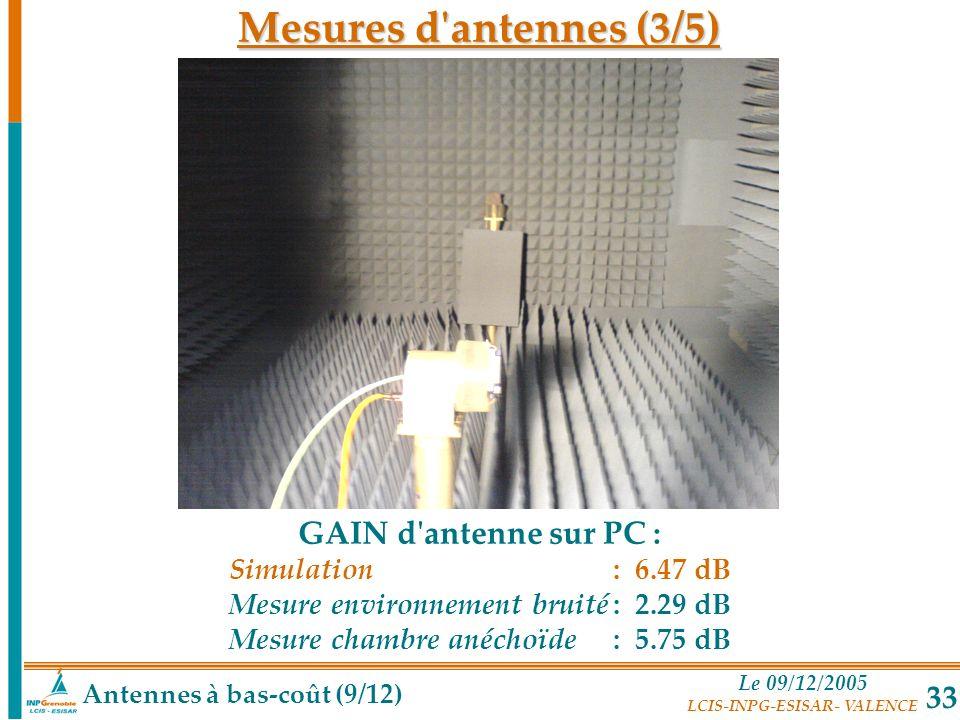 Mesures d antennes (3/5) GAIN d antenne sur PC : Simulation : 6.47 dB
