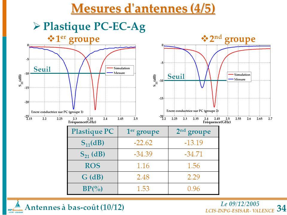Mesures d antennes (4/5) Plastique PC-EC-Ag 1er groupe 2nd groupe