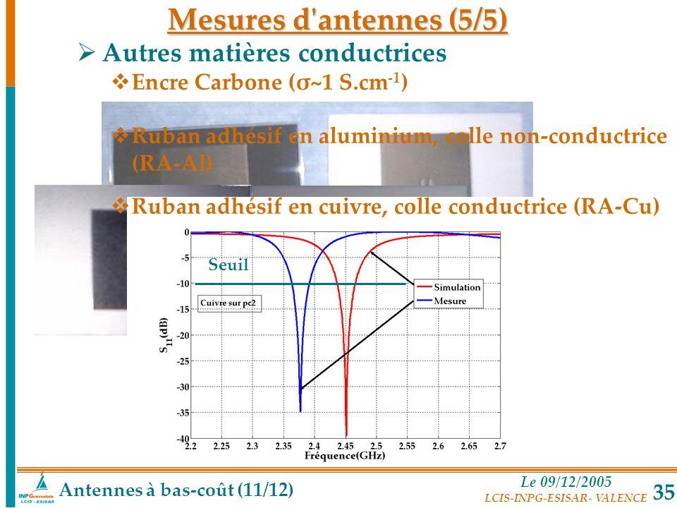 Mesures d antennes (5/5) Autres matières conductrices