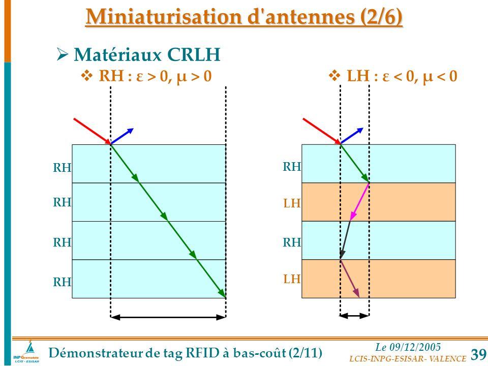 Miniaturisation d antennes (2/6)