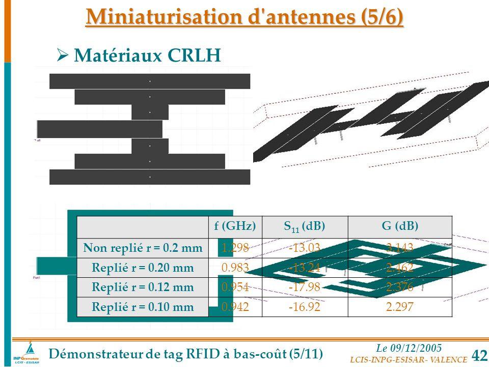 Miniaturisation d antennes (5/6)