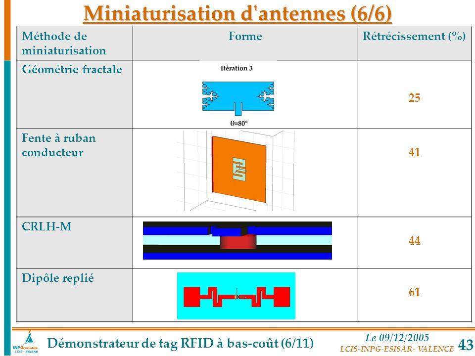 Miniaturisation d antennes (6/6)