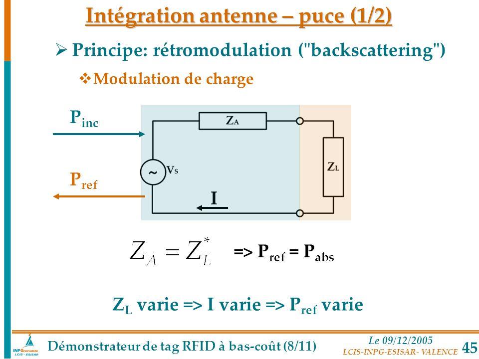 Intégration antenne – puce (1/2)