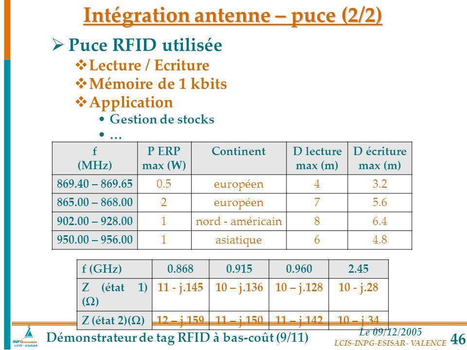 Intégration antenne – puce (2/2)
