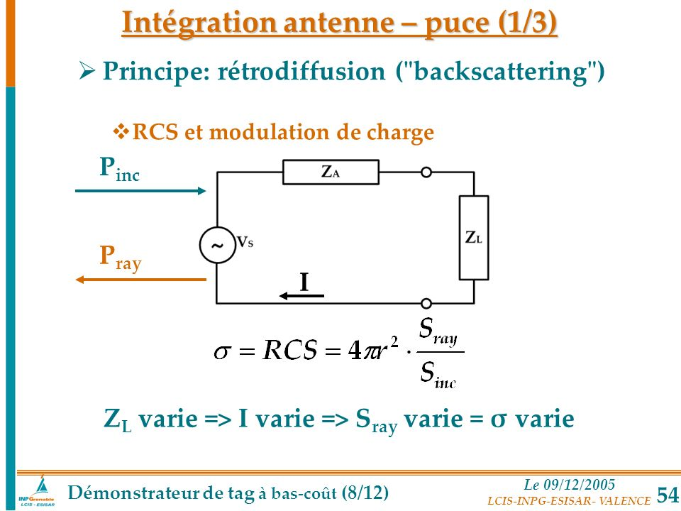 Intégration antenne – puce (1/3)