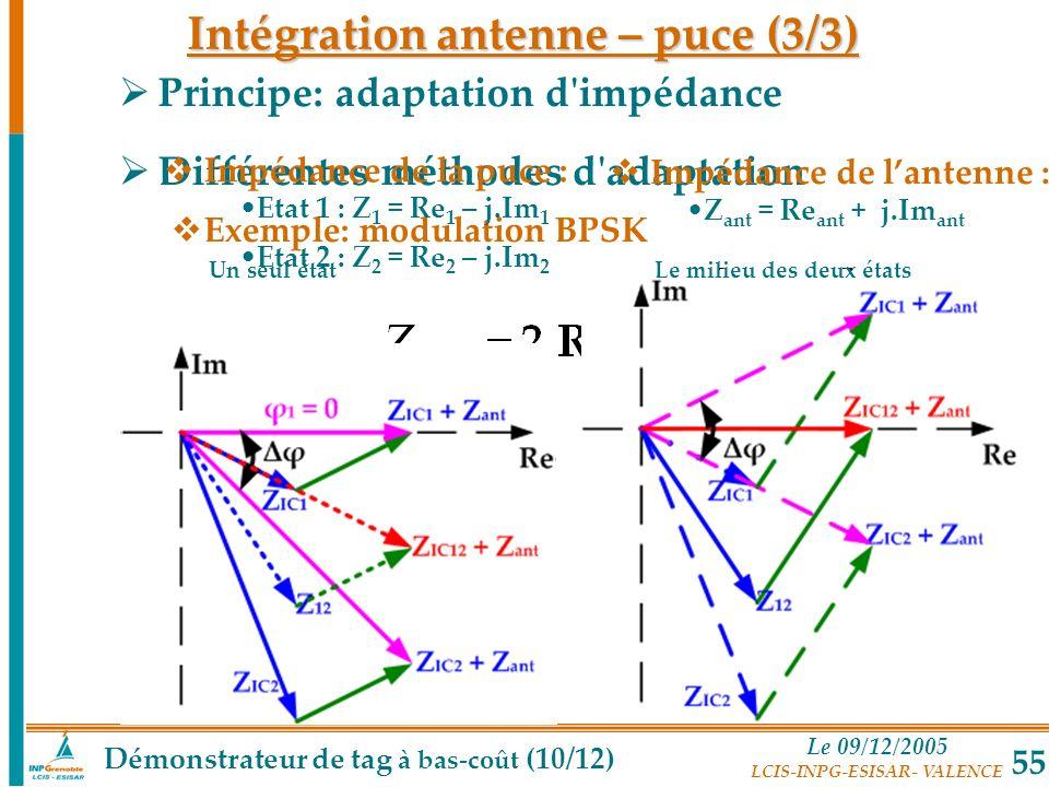 Intégration antenne – puce (3/3)