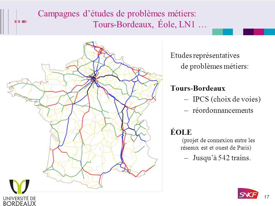 Campagnes d'études de problèmes métiers: Tours-Bordeaux, Éole, LN1 …
