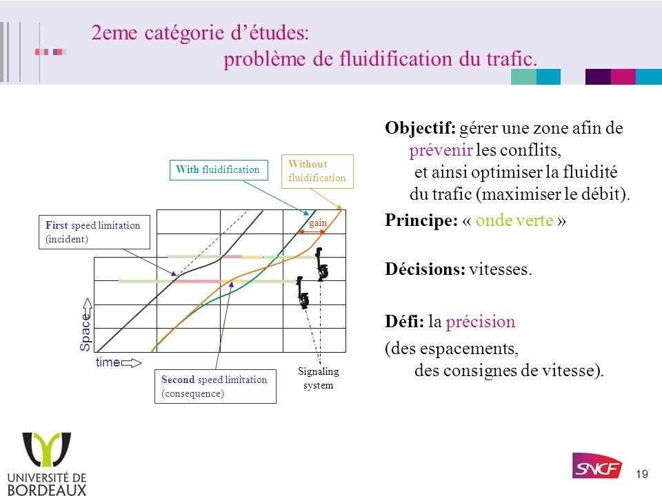 2eme catégorie d'études: problème de fluidification du trafic.