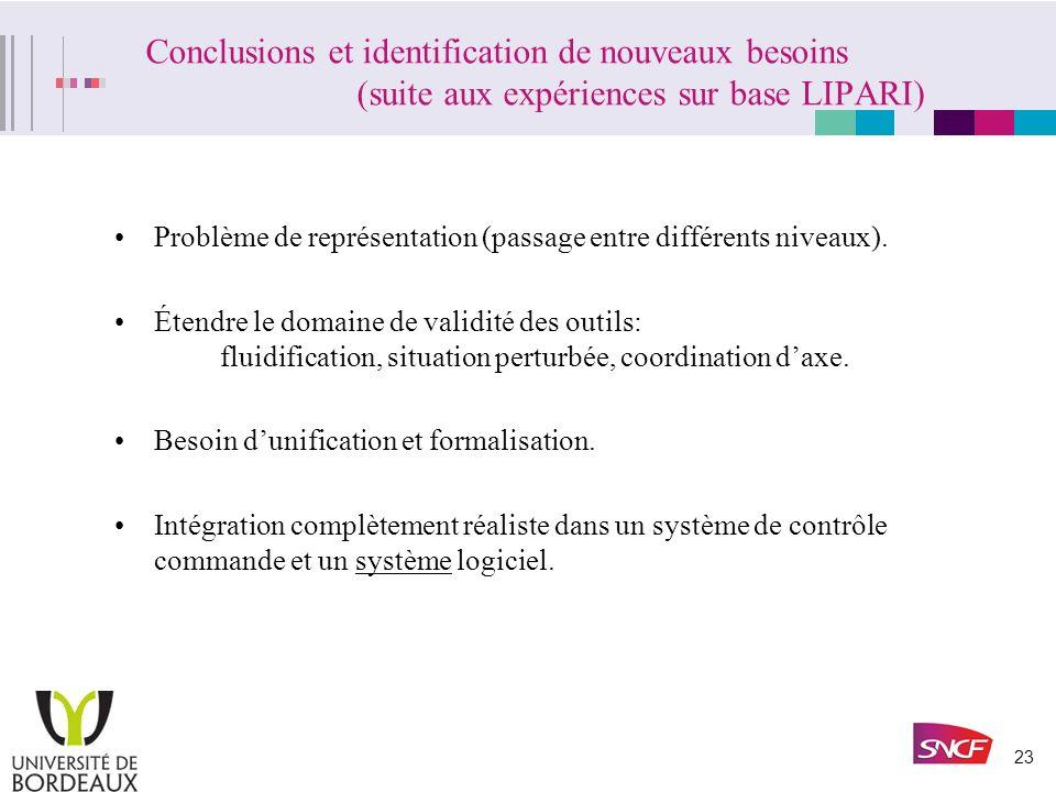 Conclusions et identification de nouveaux besoins
